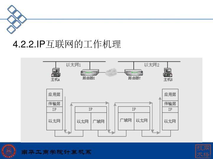 4.2.2.IP
