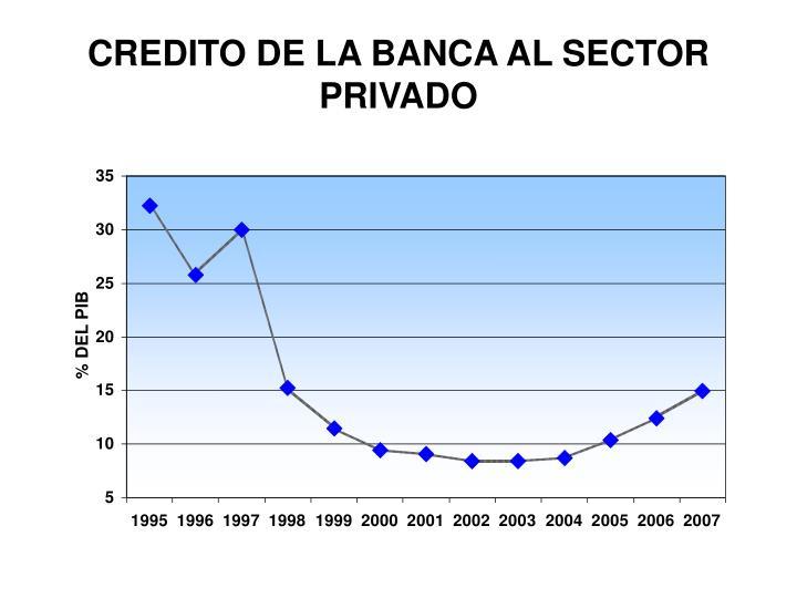 CREDITO DE LA BANCA AL SECTOR PRIVADO
