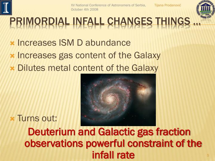 Increases ISM D abundance