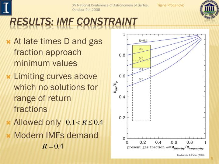 At late times D and gas fraction approach minimum values