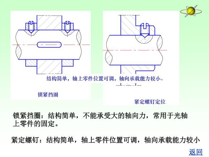 锁紧挡圈:结构简单,不能承受大的轴向力,常用于光轴上零件的固定。
