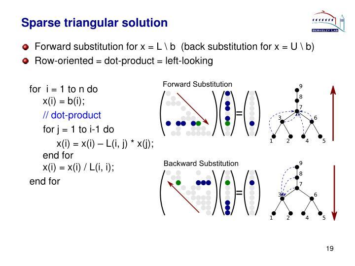 Sparse triangular solution