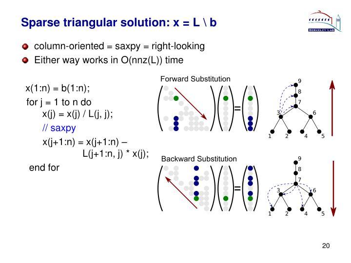 Sparse triangular solution: x = L \ b