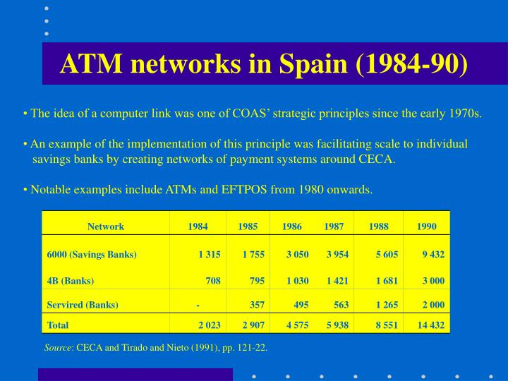 ATM networks in Spain (1984-90)