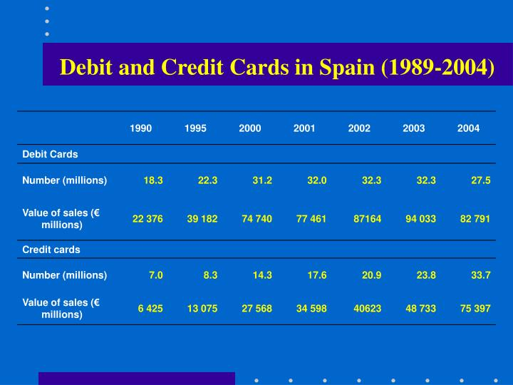 Debit and Credit Cards in Spain (1989-2004)