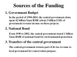 sources of the funding