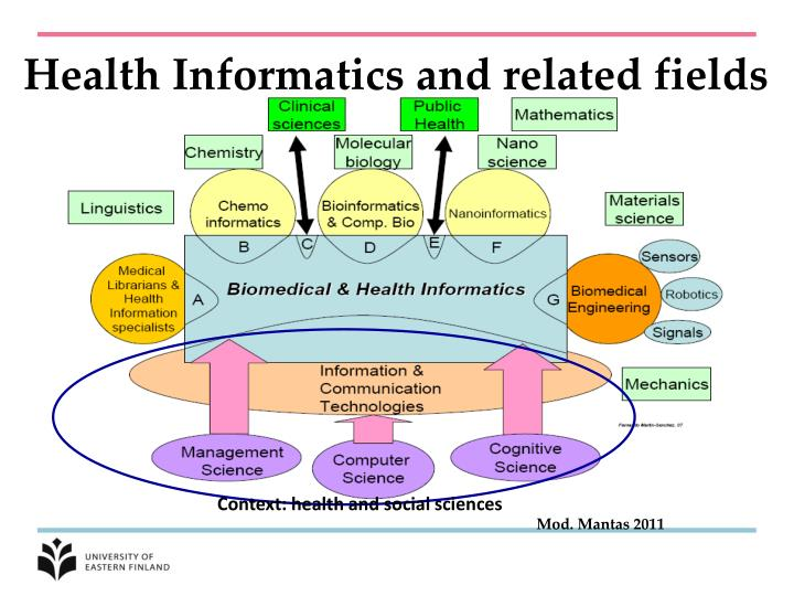 Health Informatics and related fields