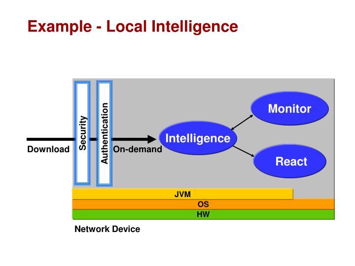 Example - Local Intelligence