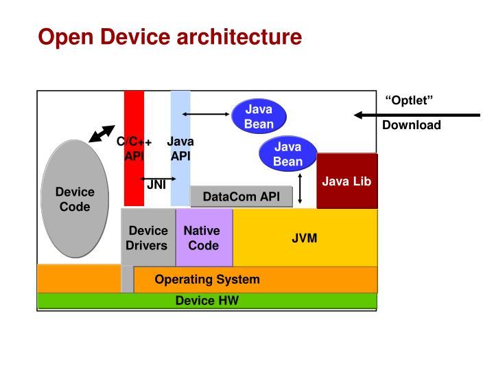 Open Device architecture