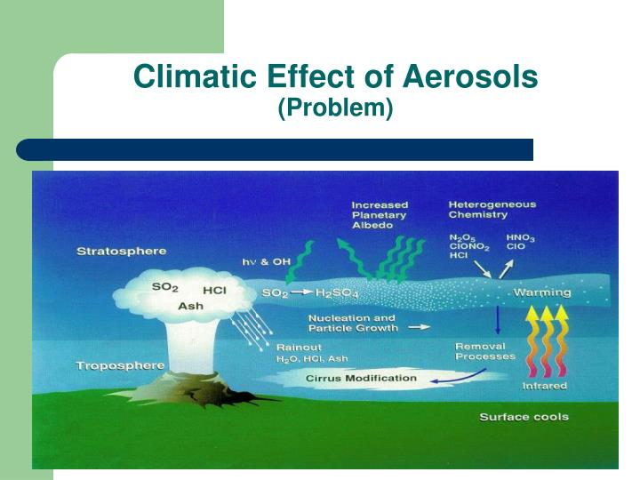 effect of ionic pollution on aerosol nucleation The effect of pollution aerosol on wintertime orographic precipitation in the increased ccn available for nucleation in a cloud leads to more numerous but.