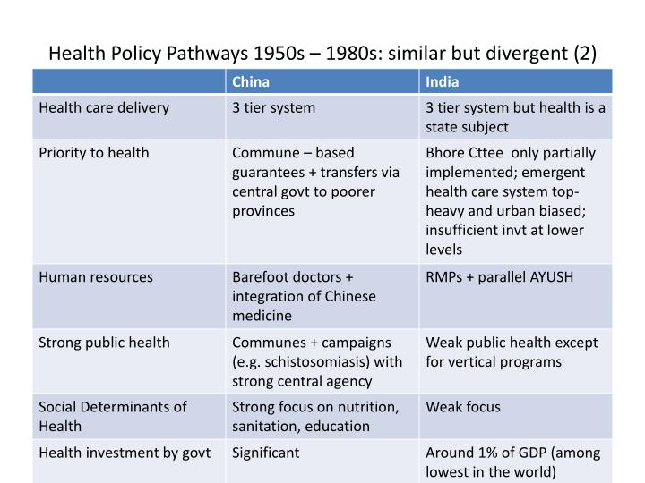 Health Policy Pathways 1950s – 1980s: similar but divergent (2)