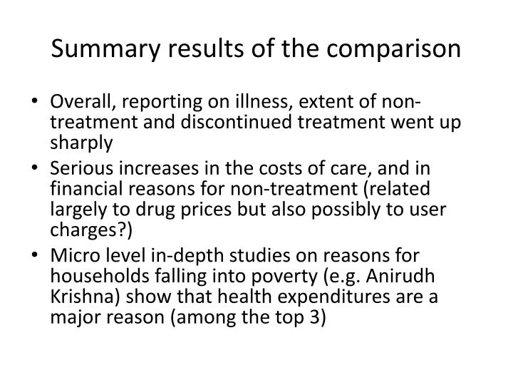 Summary results of the comparison