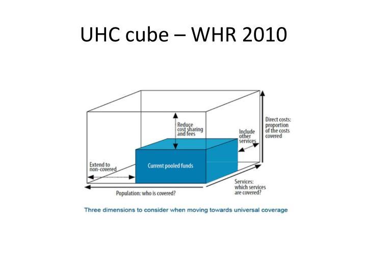 UHC cube – WHR 2010