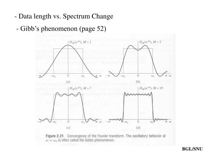 - Data length vs. Spectrum Change