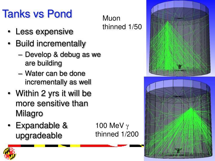 Tanks vs Pond