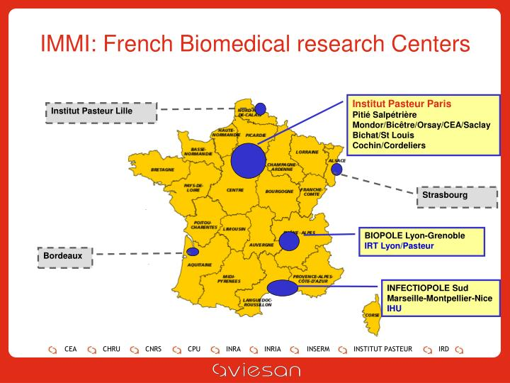 IMMI: French Biomedical research Centers