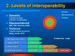 2 levels of interoperability