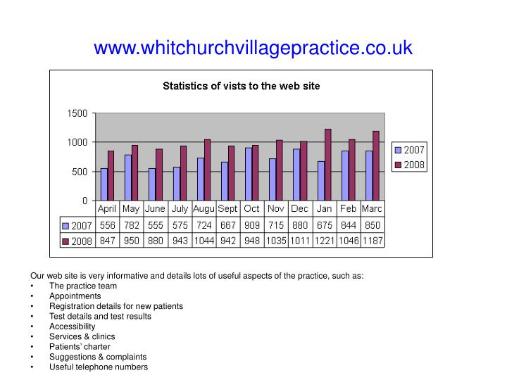 www.whitchurchvillagepractice.co.uk