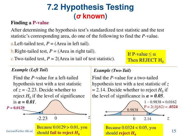 7.2 Hypothesis Testing