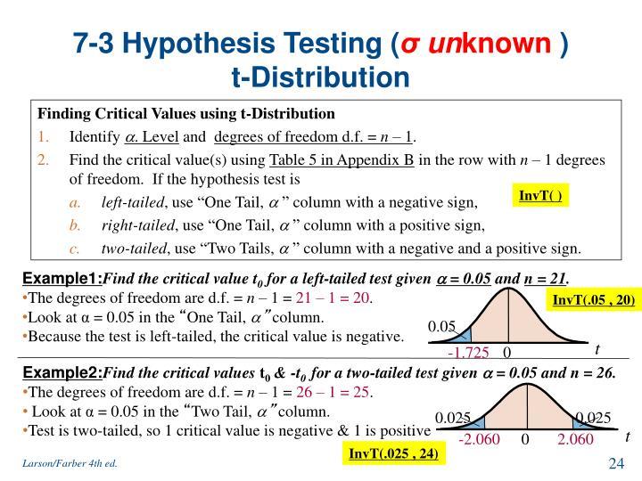 7-3 Hypothesis Testing (