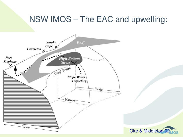 NSW IMOS – The EAC and upwelling: