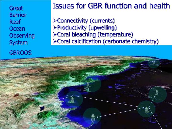 Issues for GBR function and health
