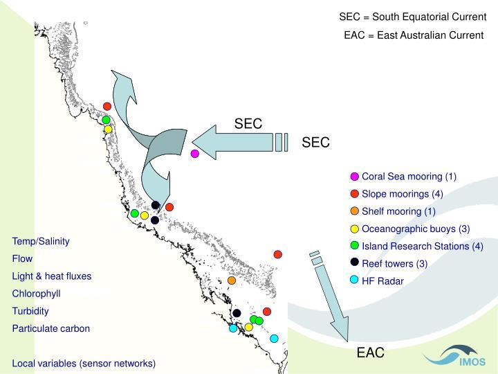 SEC = South Equatorial Current