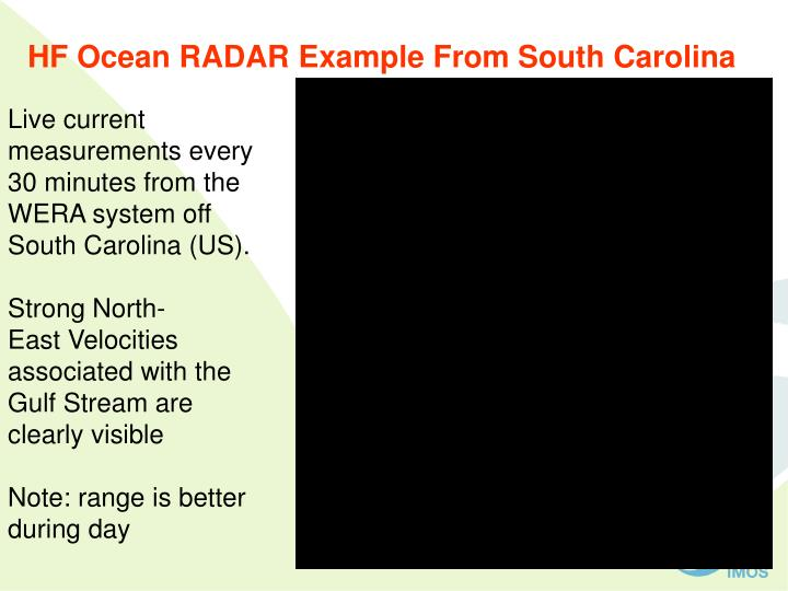 HF Ocean RADAR Example From South Carolina
