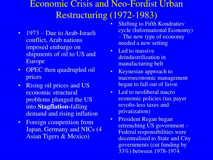1973 – Due to Arab-Israeli conflict, Arab nations imposed embargo on shipments of oil to US and Europe