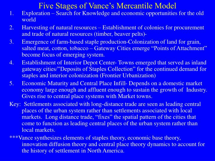 Five Stages of Vance's Mercantile Model