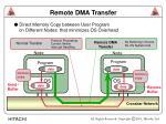 remote dma transfer