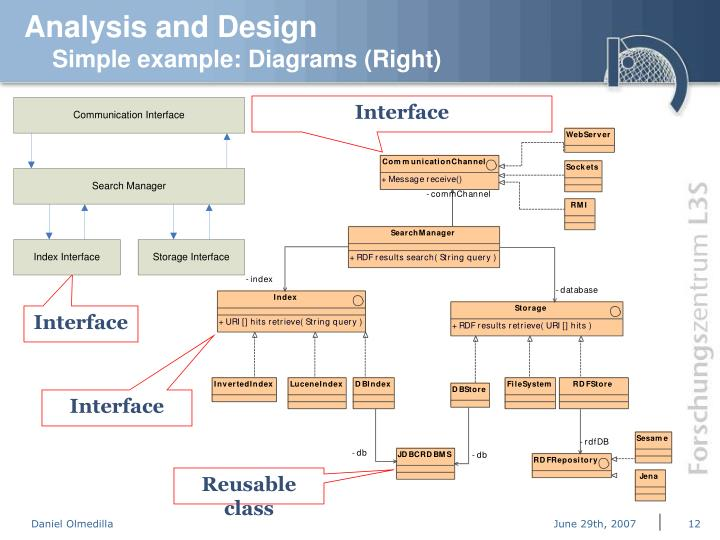 Analysis and Design