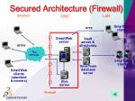 secured architecture firewall