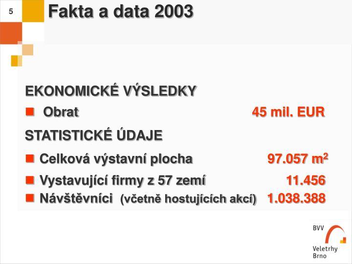 Fakta a data 2003
