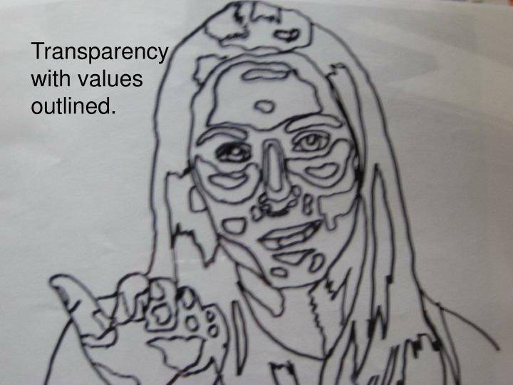 Transparency with values outlined.