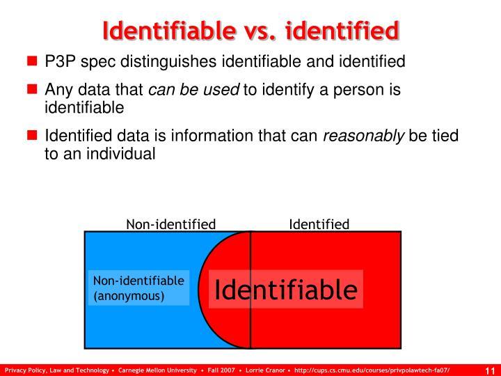 Identifiable vs. identified