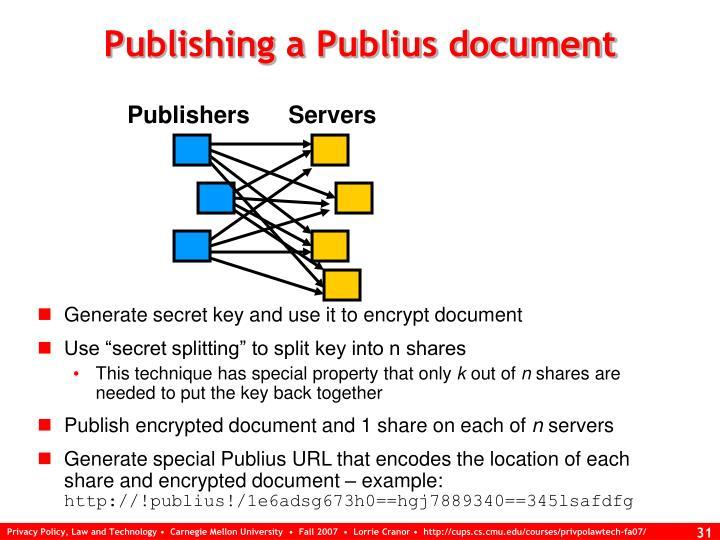 Publishing a Publius document