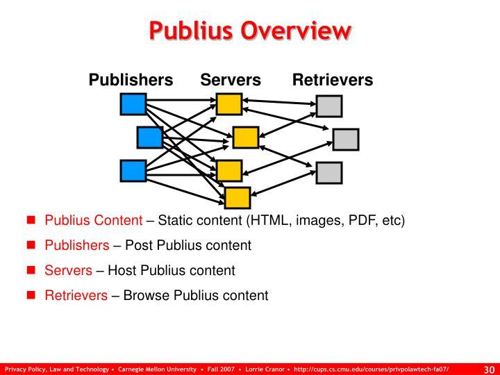 Publius Overview
