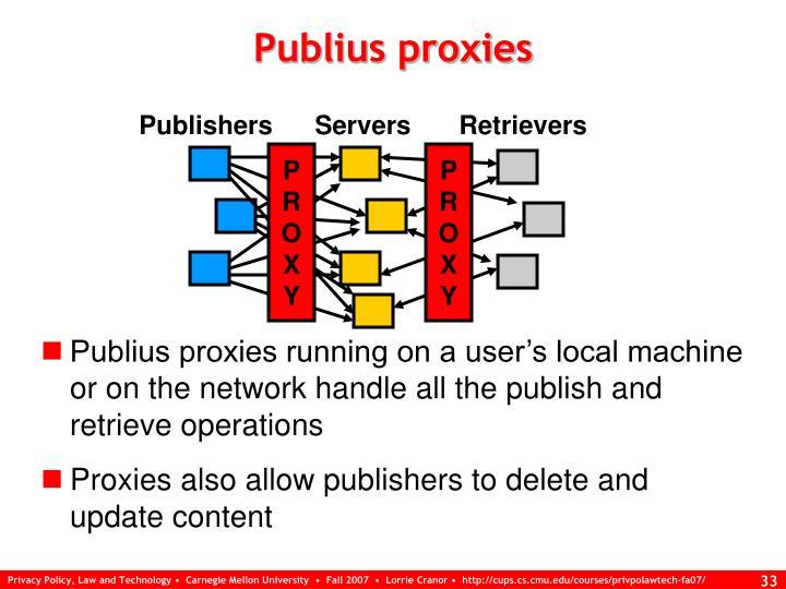Publius proxies