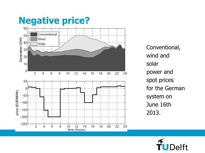 Negative price?