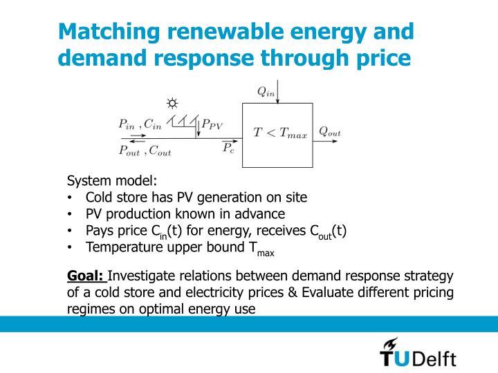Matching renewable energy and demand response through price