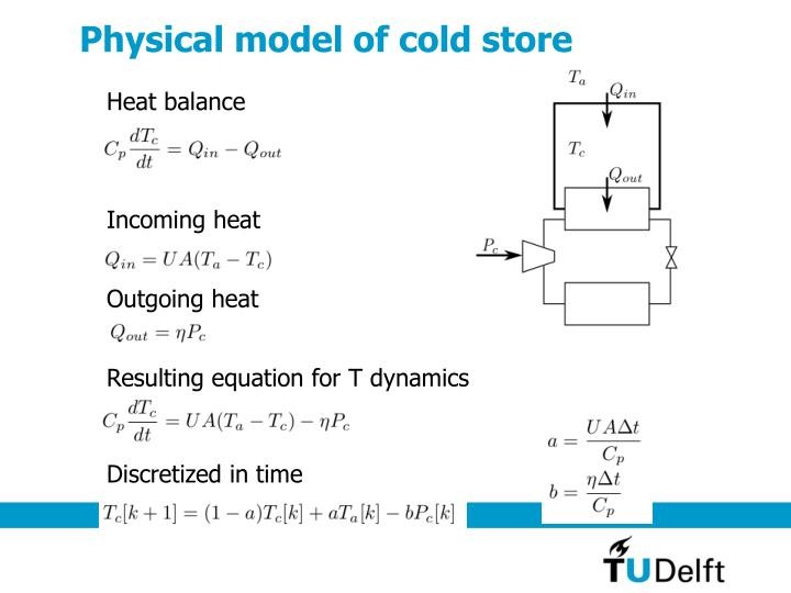 Physical model of cold store