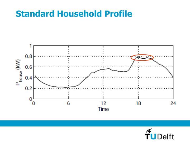 Standard Household Profile