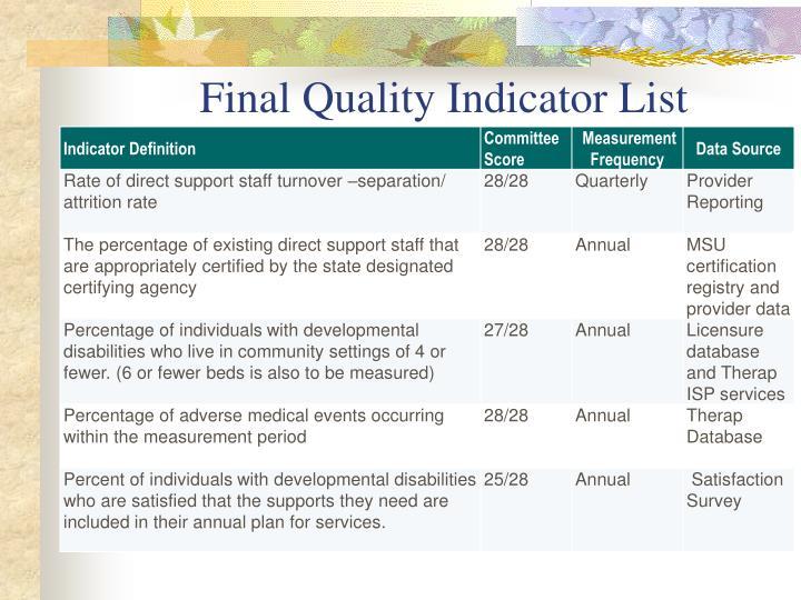 Final Quality Indicator List