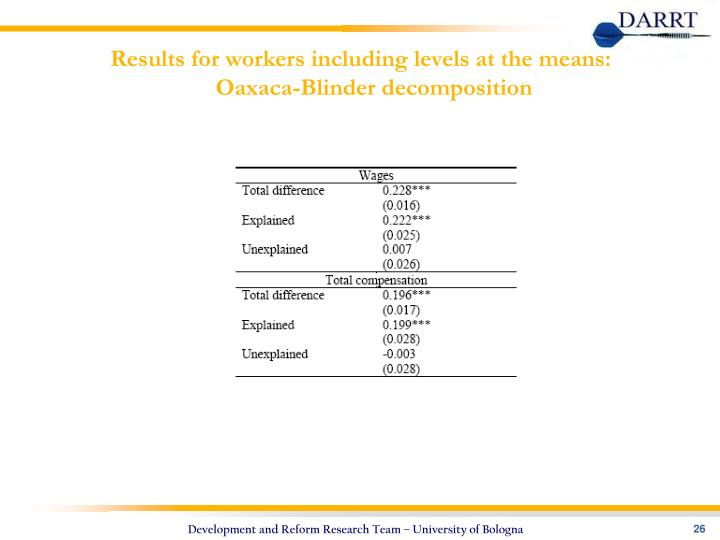 Results for workers including levels at the means: