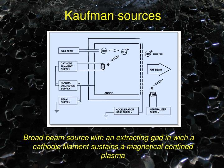 Kaufman sources