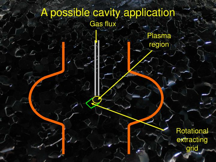 A possible cavity application