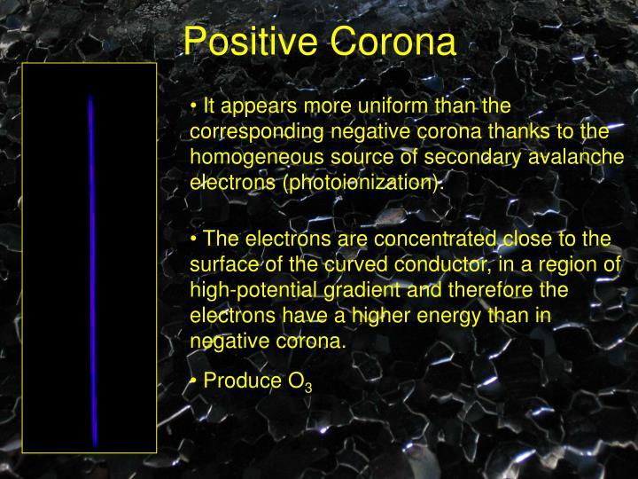 Positive Corona