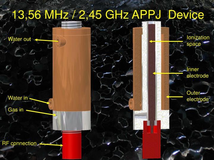 13,56 MHz / 2,45 GHz APPJ  Device