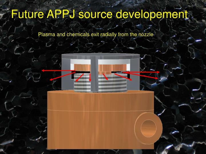 Future APPJ source developement